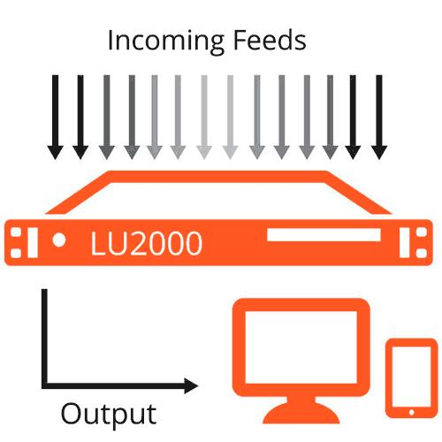 lu2000-multiples-flujos